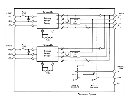 Acopian Redundant Diagram on voltage sensing relay wiring